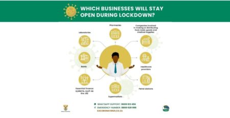 Coronavirus Covid 19 South Africa Spy Shop SA