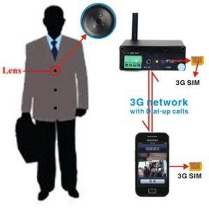 3G Button Camera