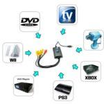 4-channel-usb-cctv-dvr-connector-specs.jpg