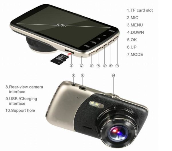 Dual View Camera for Vehicles